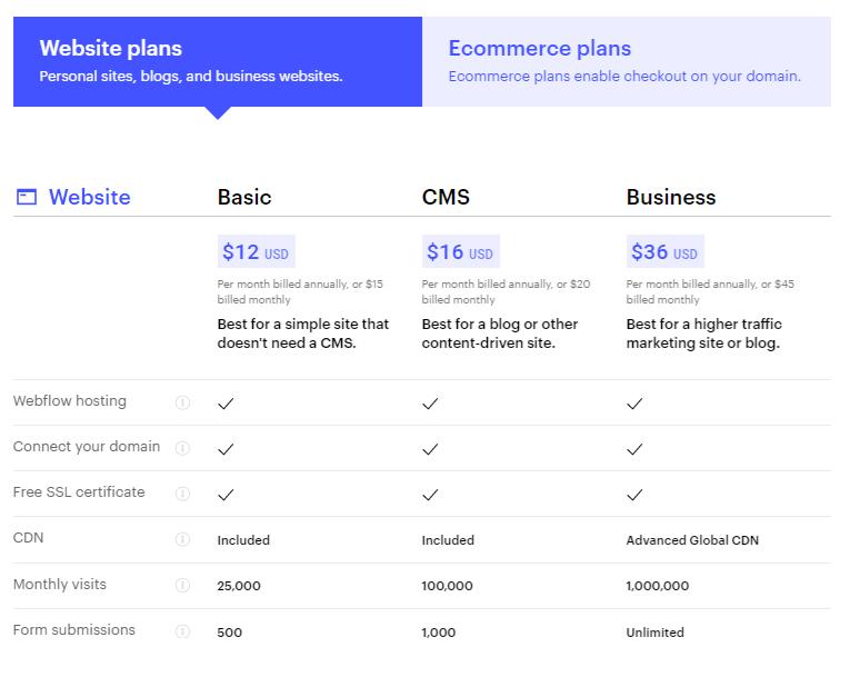 webflow-pricing