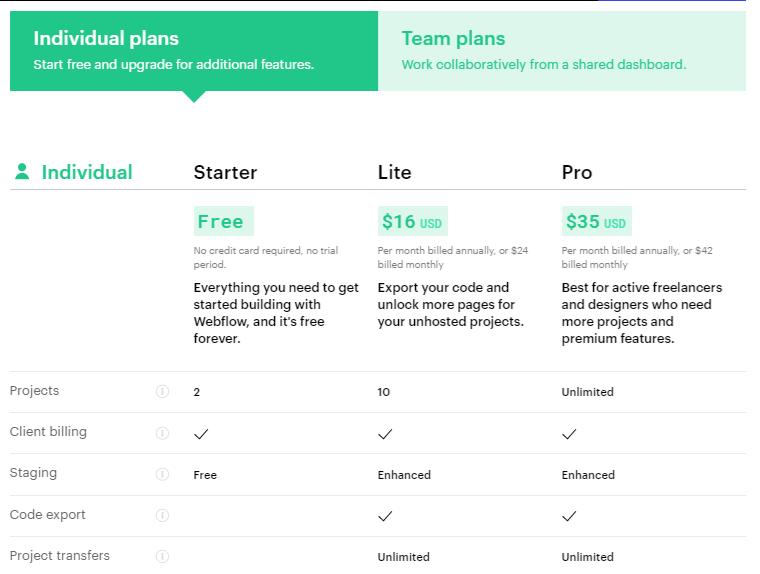 webflow-ecommerce-plans