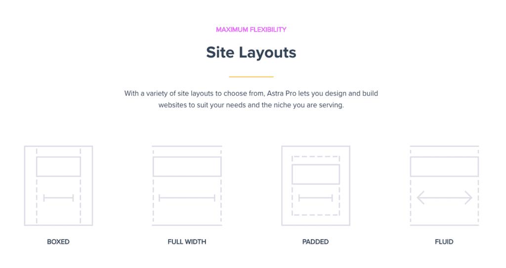 wpastra-site-layouts